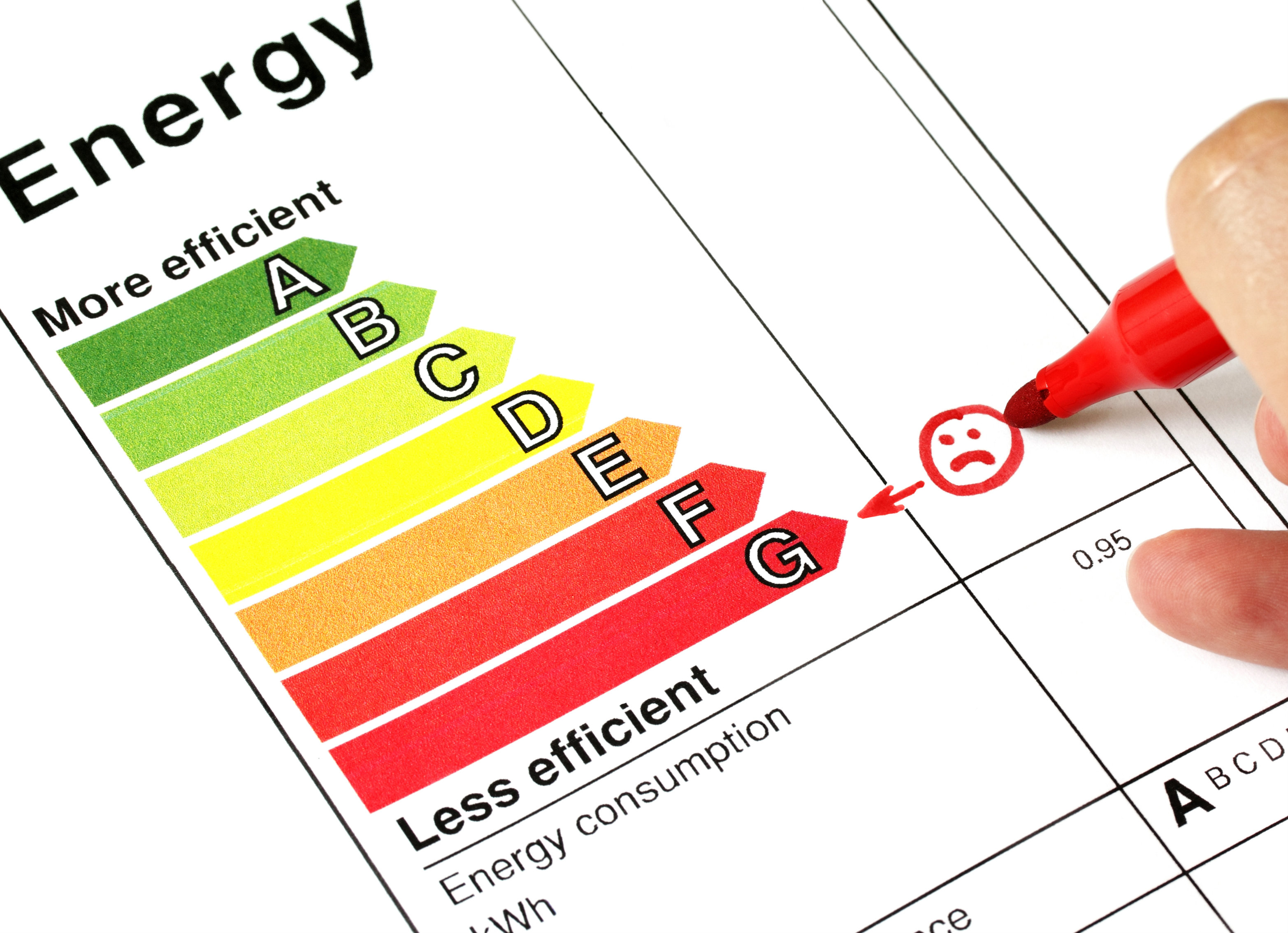 How to Save Money on Your Energy Bill - Peck Heating and Air ...